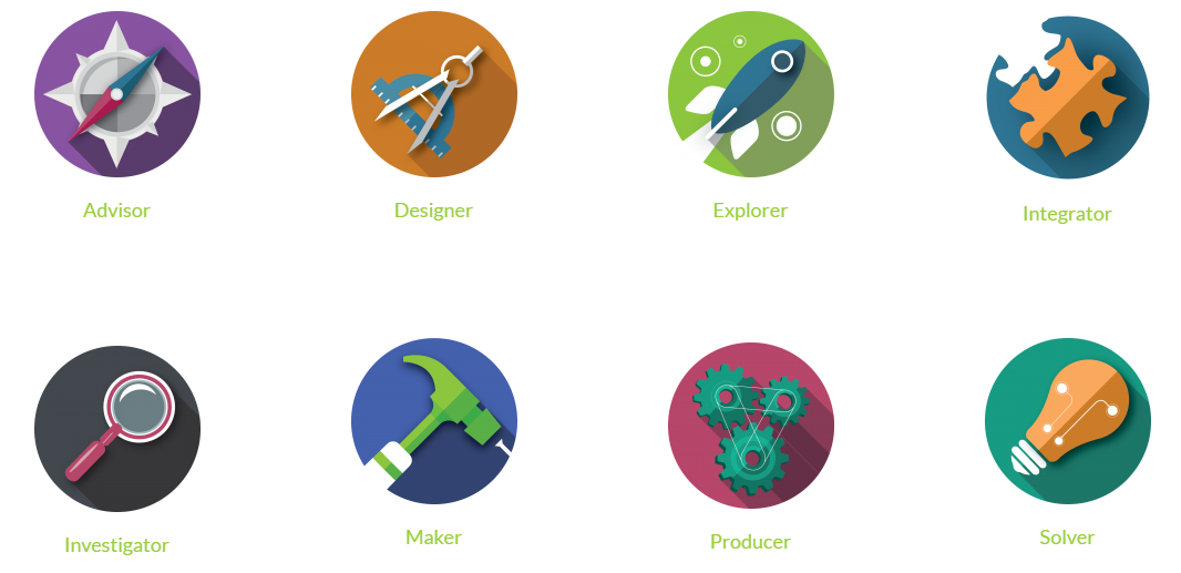 find what you love with the stem type quiz stemjobs